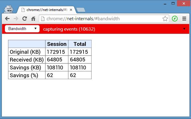 Data Compression Proxy